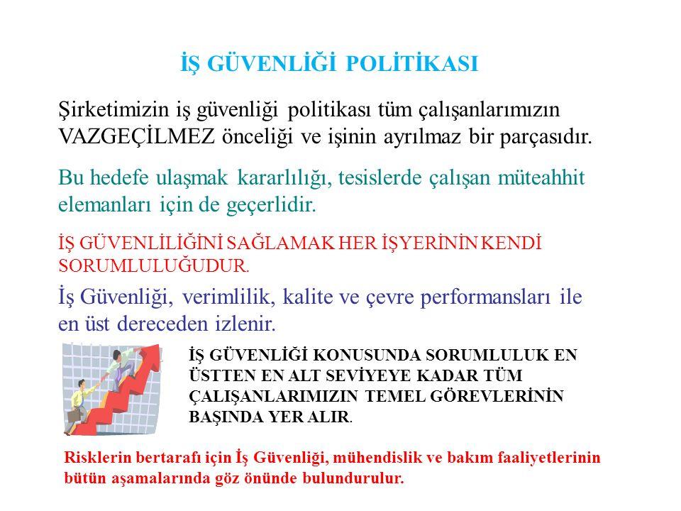 İŞ GÜVENLİĞİ POLİTİKASI