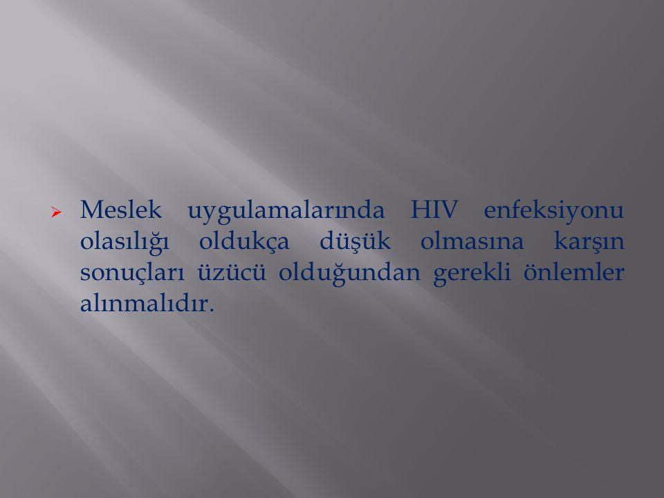 Meslek uygulamalarında HIV enfeksiyonu olasılığı oldukça düşük olmasına karşın sonuçları üzücü olduğundan gerekli önlemler alınmalıdır.