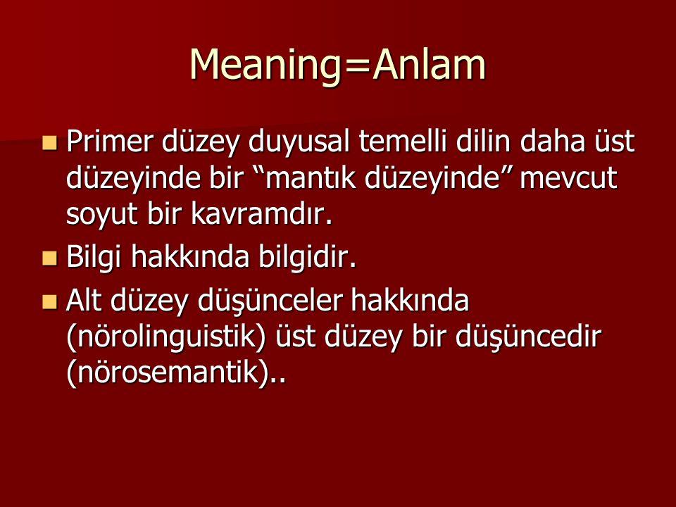 Meaning=Anlam Primer düzey duyusal temelli dilin daha üst düzeyinde bir mantık düzeyinde mevcut soyut bir kavramdır.