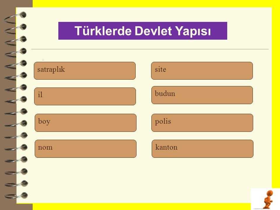 Türklerde Devlet Yapısı