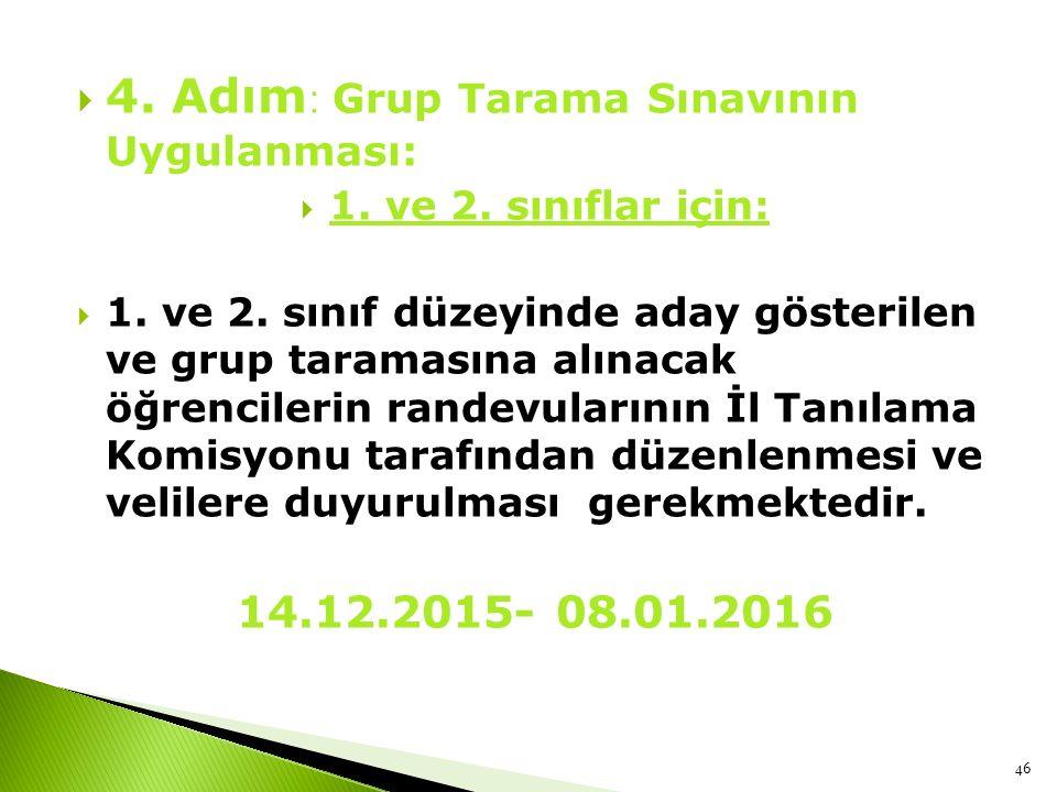 4. Adım: Grup Tarama Sınavının Uygulanması:
