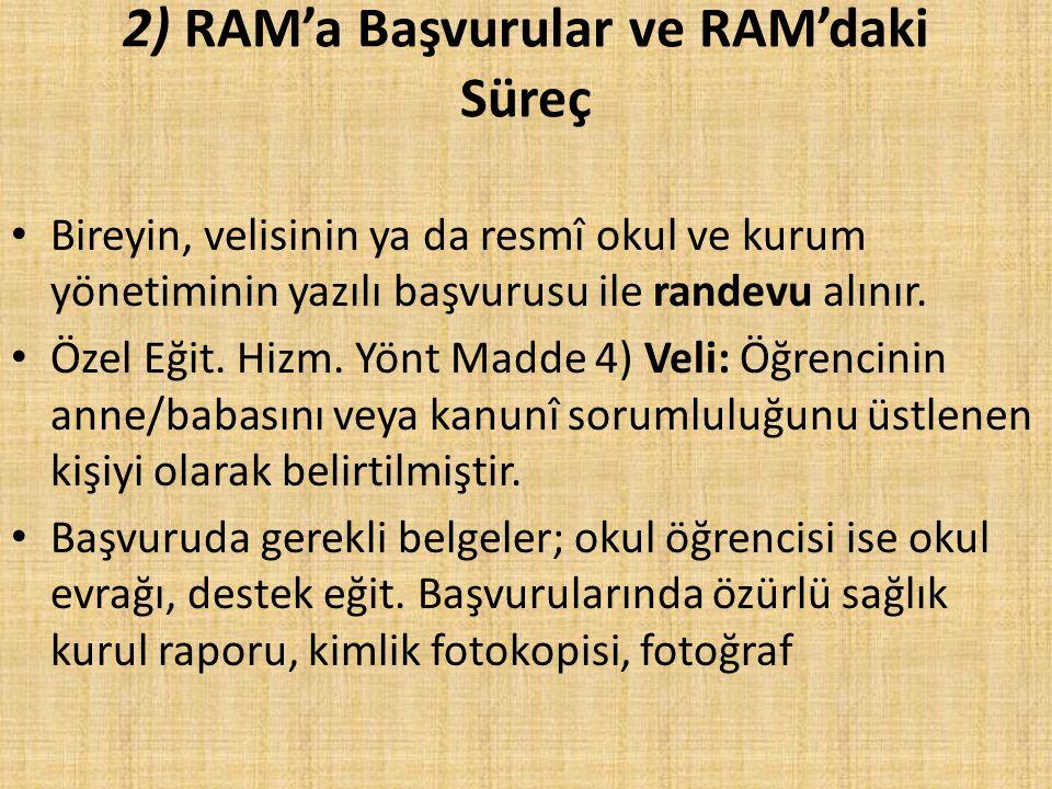 2) RAM'a Başvurular ve RAM'daki Süreç