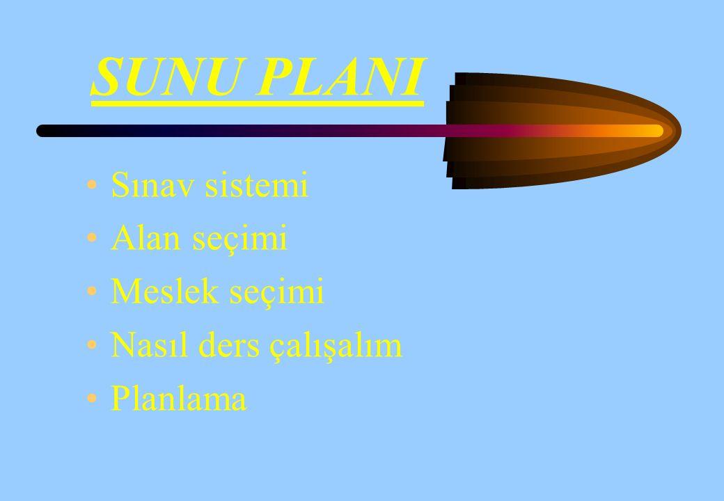 SUNU PLANI Sınav sistemi Alan seçimi Meslek seçimi