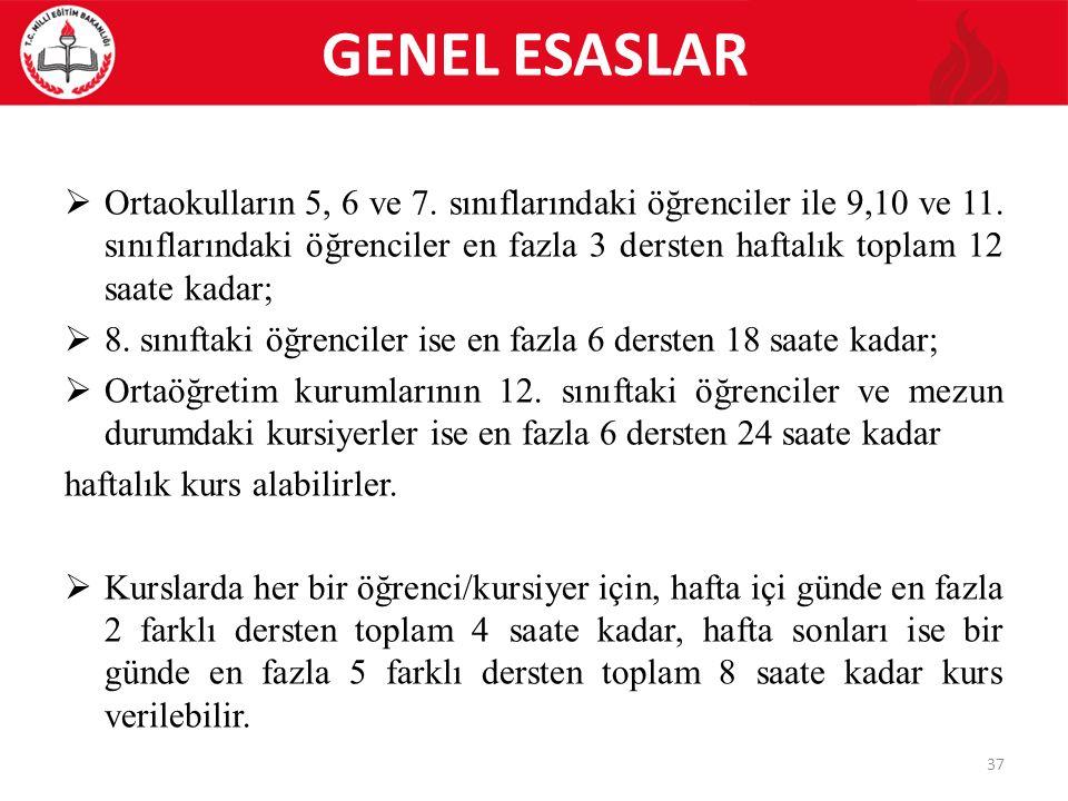 GENEL ESASLAR