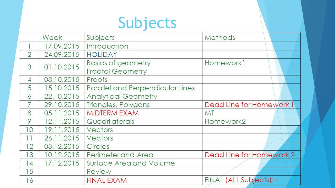Subjects Week Subjects Methods 1 17.09.2015 Introduction 2 24.09.2015