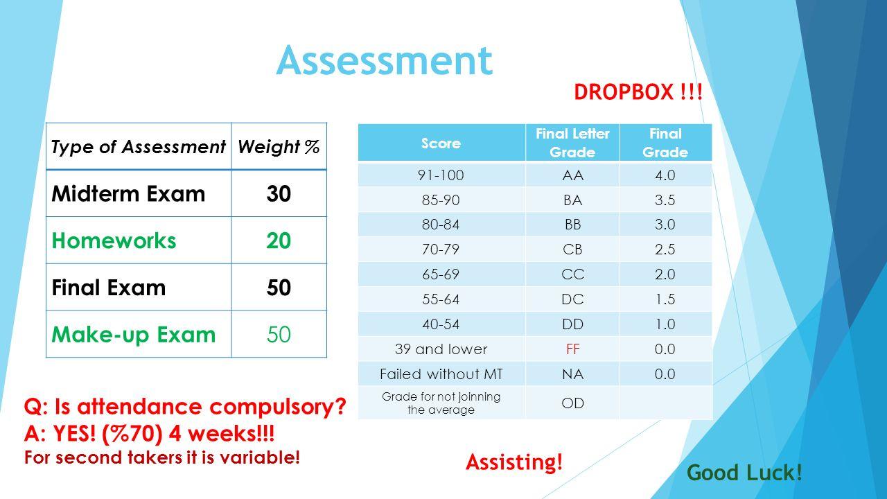 Assessment DROPBOX !!! Midterm Exam 30 Homeworks 20 Final Exam 50