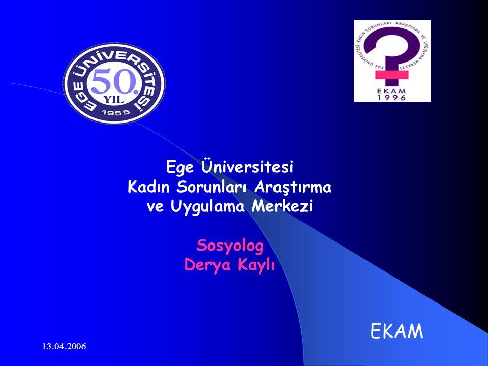 Ege Üniversitesi Kadın Sorunları Araştırma ve Uygulama Merkezi Sosyolog Derya Kaylı