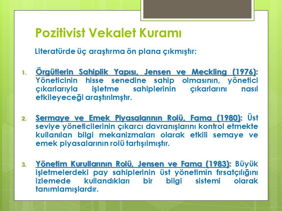 Pozitivist Vekalet Kuramı