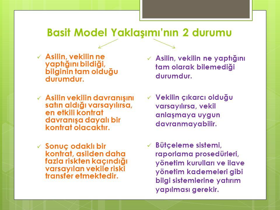 Basit Model Yaklaşımı'nın 2 durumu