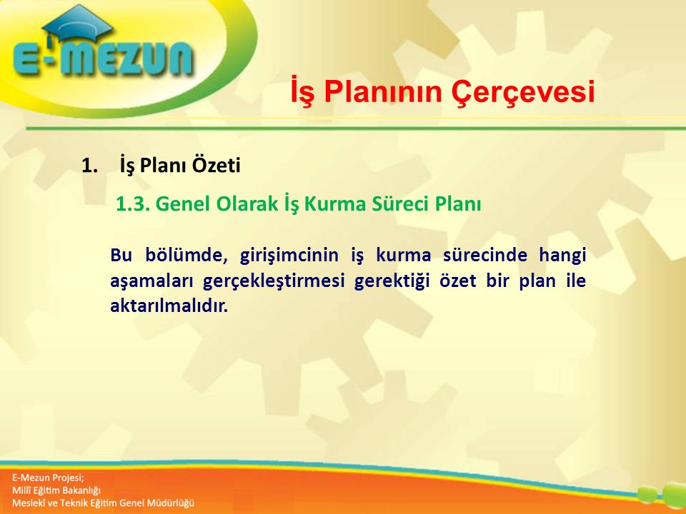 İş Planının Çerçevesi İş Planı Özeti. 1.3. Genel Olarak İş Kurma Süreci Planı.
