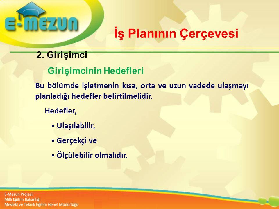 İş Planının Çerçevesi 2. Girişimci. Girişimcinin Hedefleri.