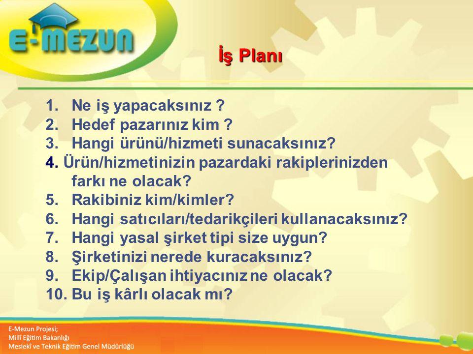 İş Planı 1. Ne iş yapacaksınız 2. Hedef pazarınız kim 3. Hangi ürünü/hizmeti sunacaksınız