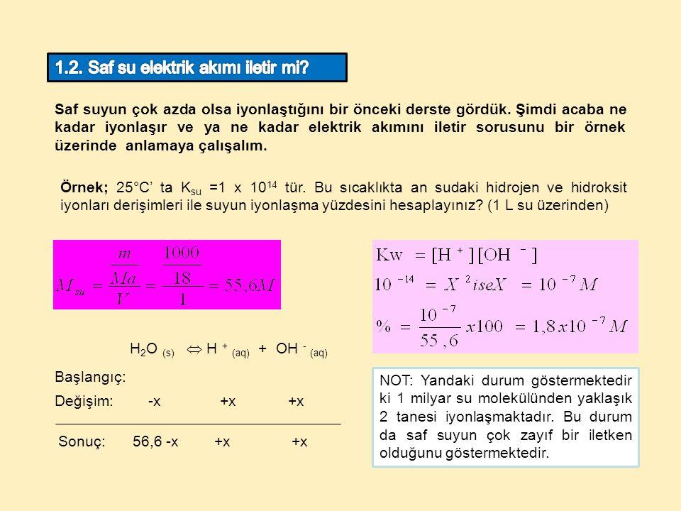 H2O (s)  H + (aq) + OH - (aq)