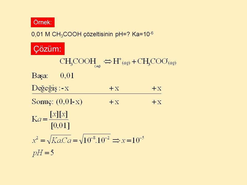 Örnek: 0,01 M CH3COOH çözeltisinin pH= Ka=10-6 Çözüm: