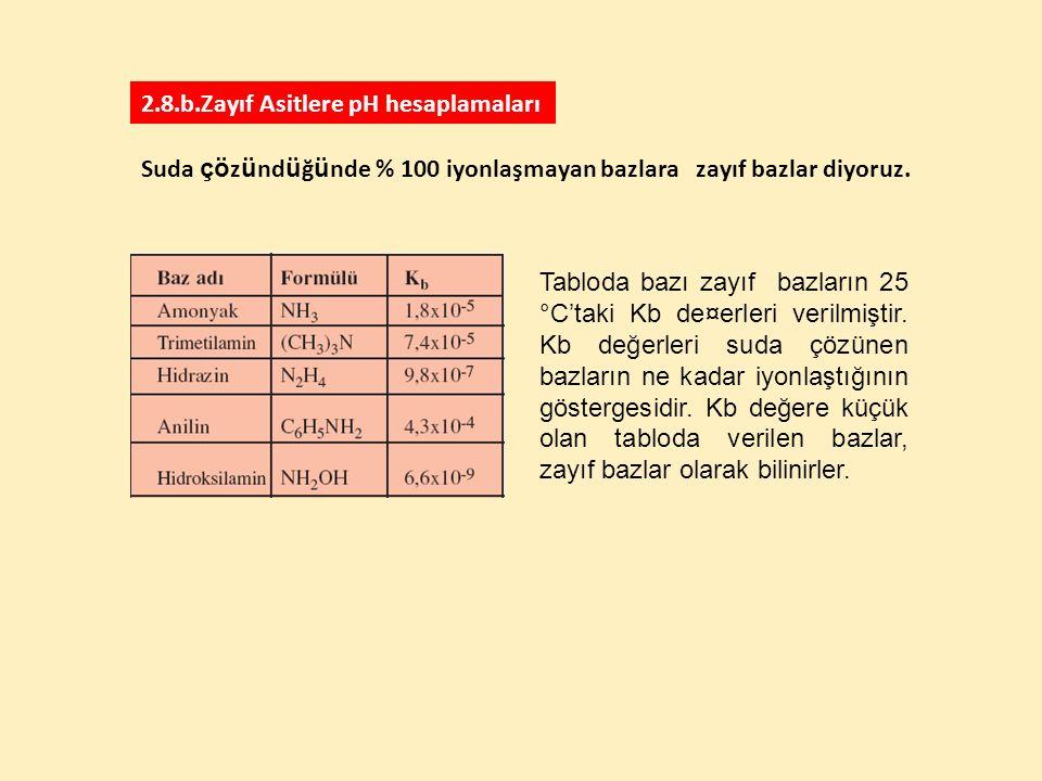 2.8.b.Zayıf Asitlere pH hesaplamaları