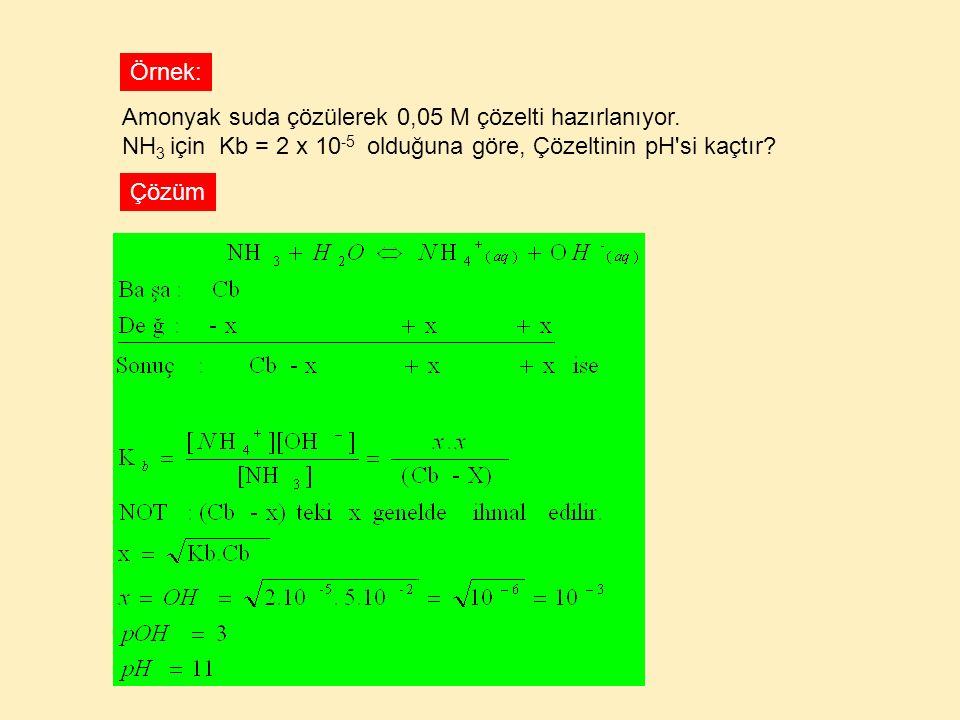 Örnek: Amonyak suda çözülerek 0,05 M çözelti hazırlanıyor. NH3 için Kb = 2 x 10-5 olduğuna göre, Çözeltinin pH si kaçtır