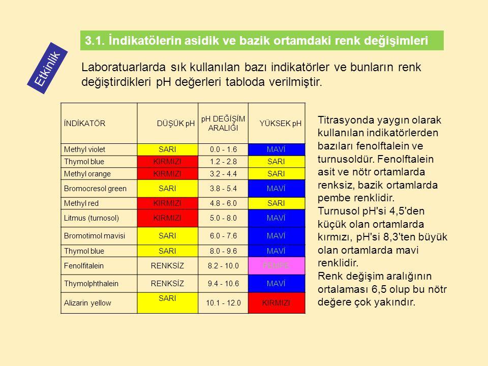 3.1. İndikatölerin asidik ve bazik ortamdaki renk değişimleri