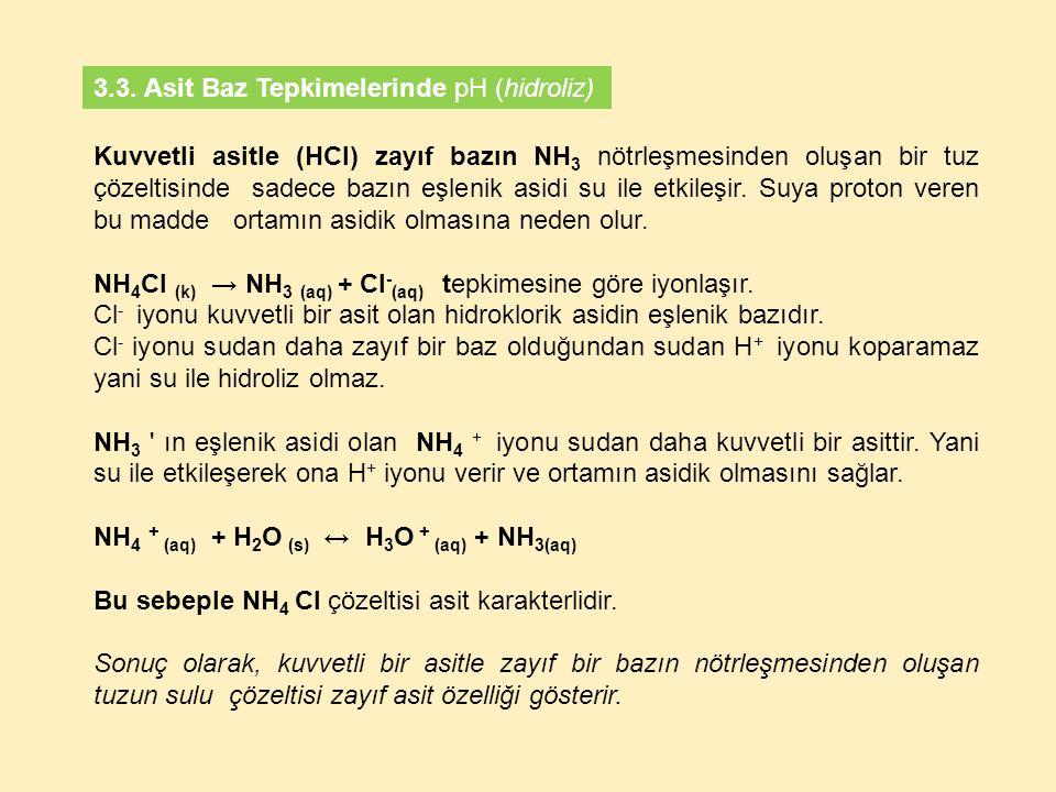 3.3. Asit Baz Tepkimelerinde pH (hidroliz)