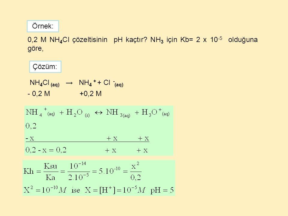 Örnek: 0,2 M NH4Cl çözeltisinin pH kaçtır NH3 için Kb= 2 x 10-5 olduğuna göre, Çözüm: NH4Cl (aq) → NH4 + + Cl -(aq)