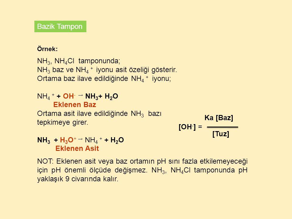NH3 baz ve NH4 + iyonu asit özeliği gösterir.