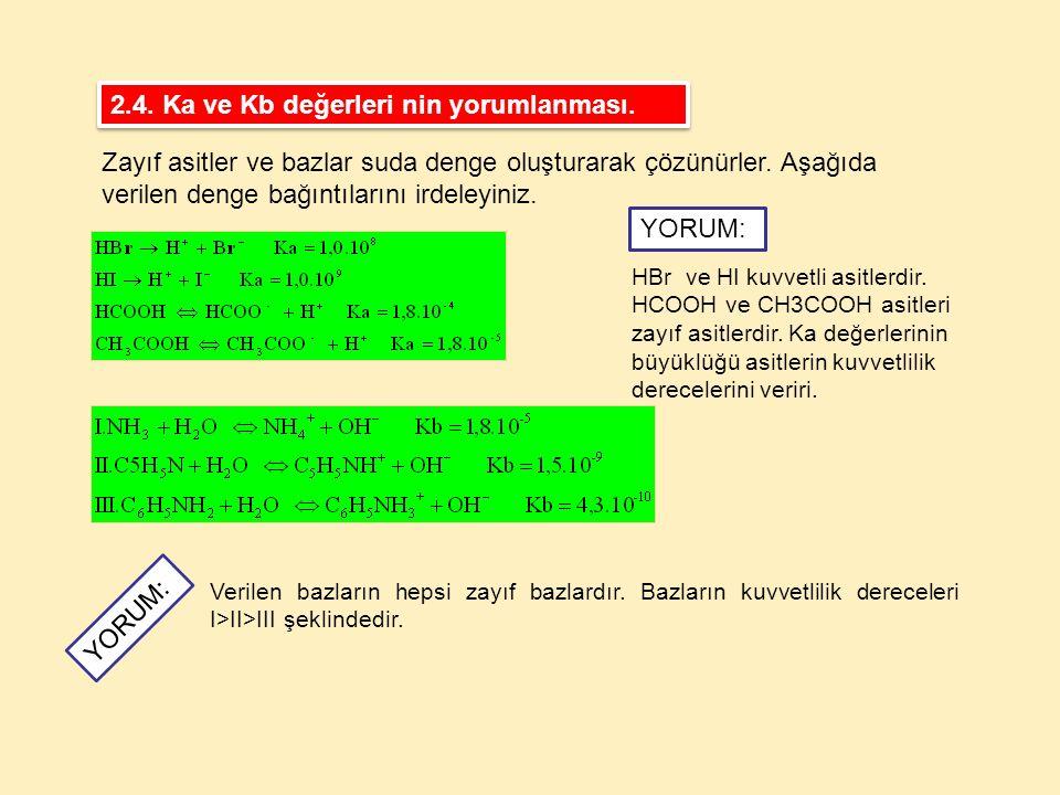 2.4. Ka ve Kb değerleri nin yorumlanması.