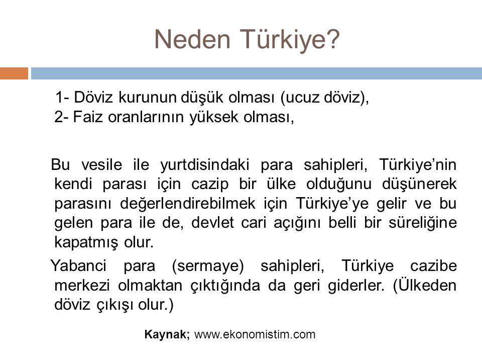 Neden Türkiye 1- Döviz kurunun düşük olması (ucuz döviz), 2- Faiz oranlarının yüksek olması,