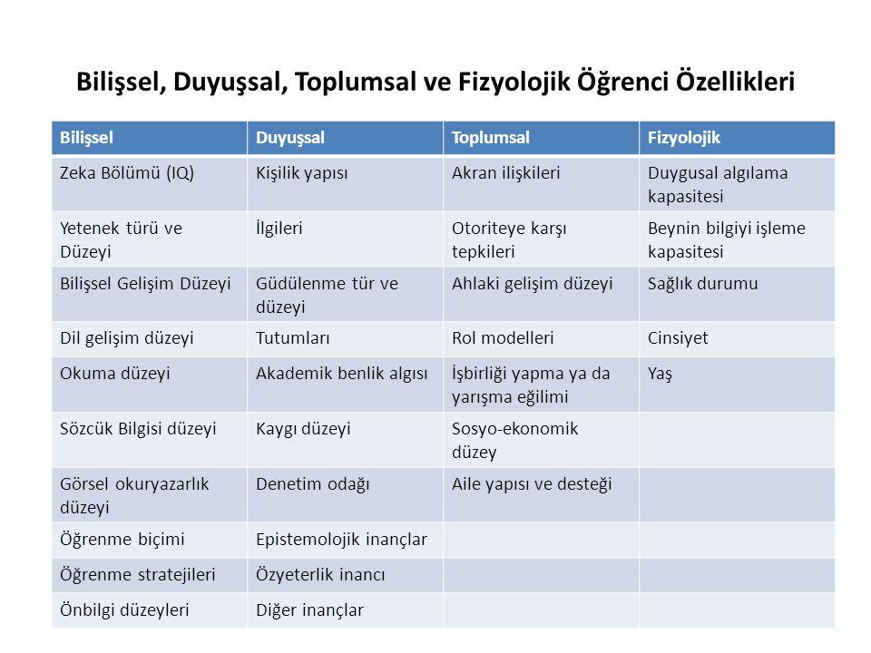 Bilişsel, Duyuşsal, Toplumsal ve Fizyolojik Öğrenci Özellikleri