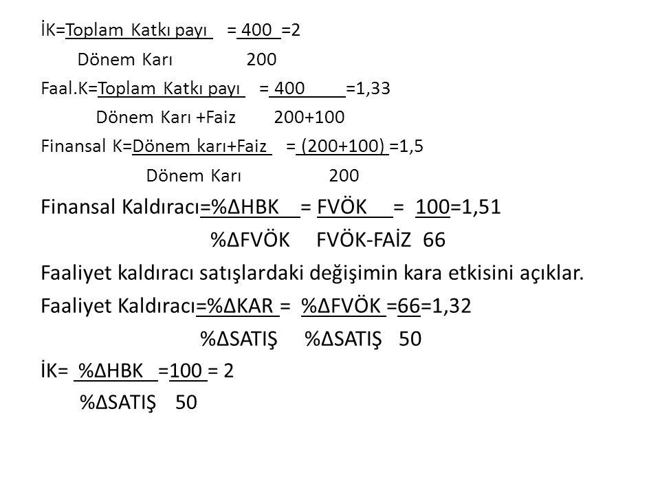 Finansal Kaldıracı=%ΔHBK = FVÖK = 100=1,51 %ΔFVÖK FVÖK-FAİZ 66