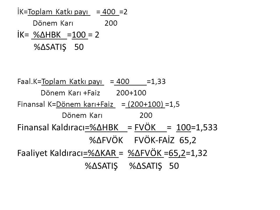 Finansal Kaldıracı=%ΔHBK = FVÖK = 100=1,533 %ΔFVÖK FVÖK-FAİZ 65,2