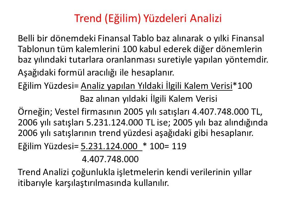 Trend (Eğilim) Yüzdeleri Analizi