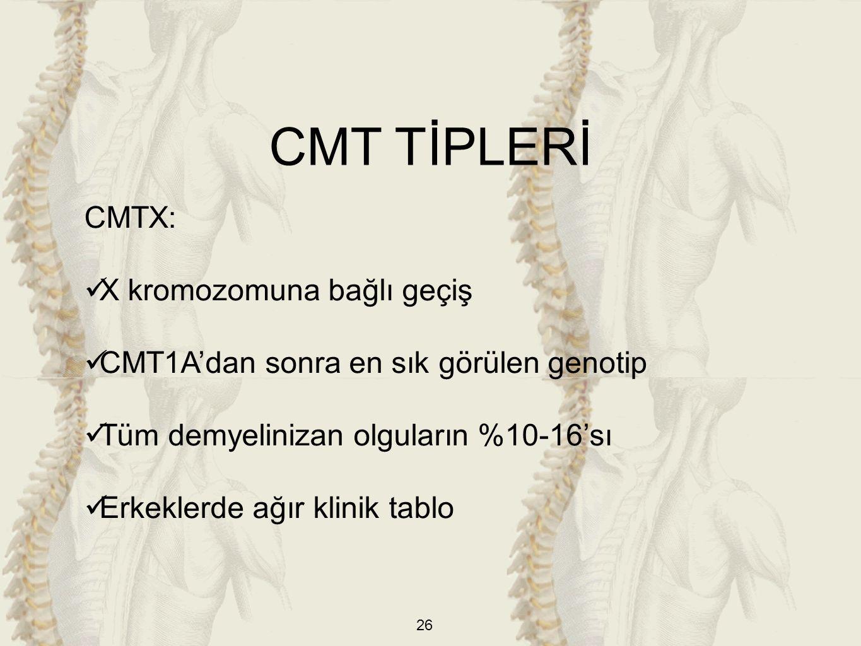CMT TİPLERİ CMTX: X kromozomuna bağlı geçiş
