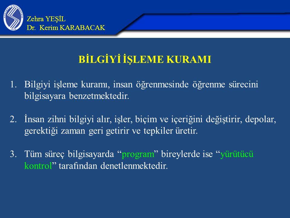 26.04.2017 Zehra YEŞİL. Dr. Kerim KARABACAK. BİLGİYİ İŞLEME KURAMI.