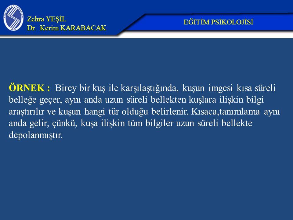 26.04.2017 Zehra YEŞİL. Dr. Kerim KARABACAK. EĞİTİM PSİKOLOJİSİ.