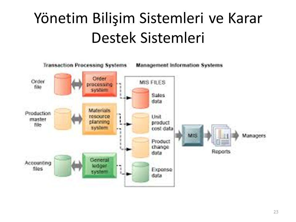 Yönetim Bilişim Sistemleri ve Karar Destek Sistemleri