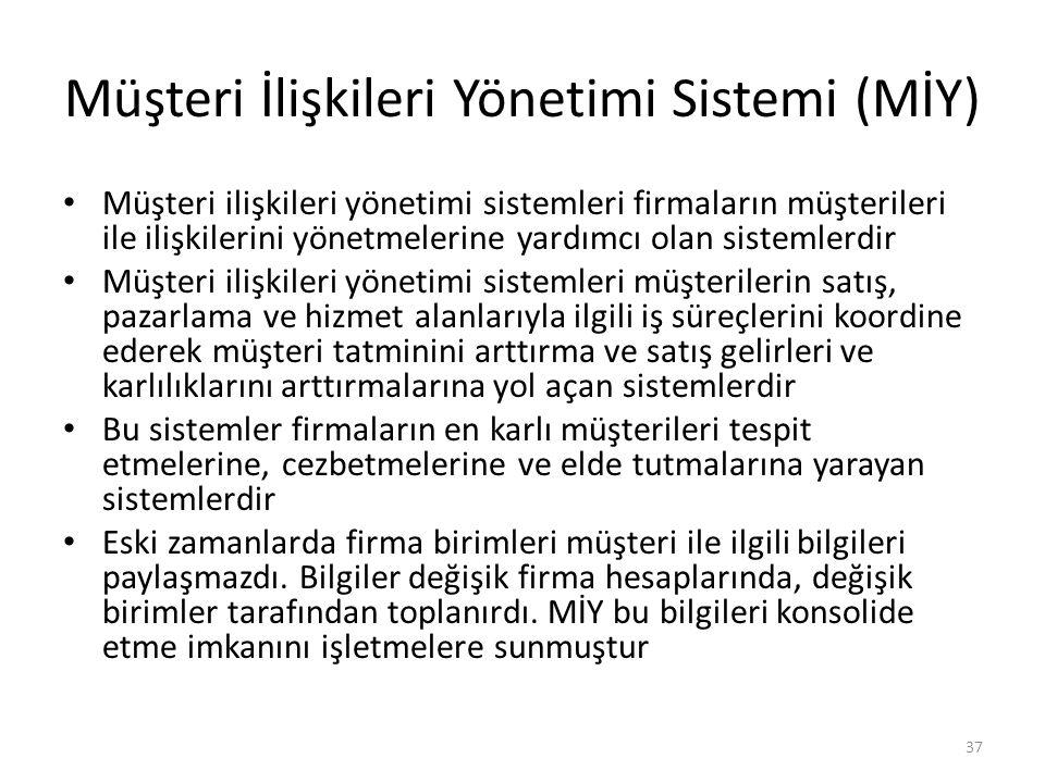Müşteri İlişkileri Yönetimi Sistemi (MİY)
