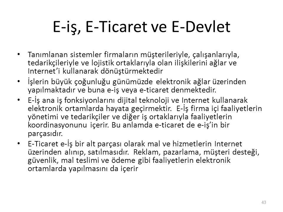 E-iş, E-Ticaret ve E-Devlet