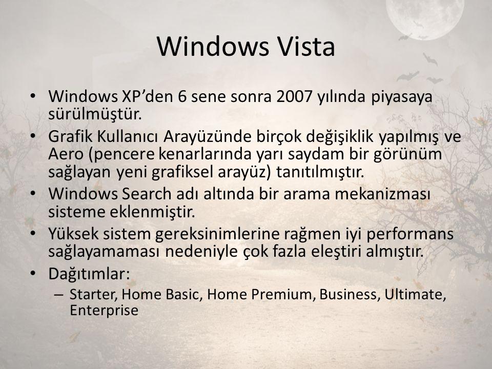 Windows Vista Windows XP'den 6 sene sonra 2007 yılında piyasaya sürülmüştür.