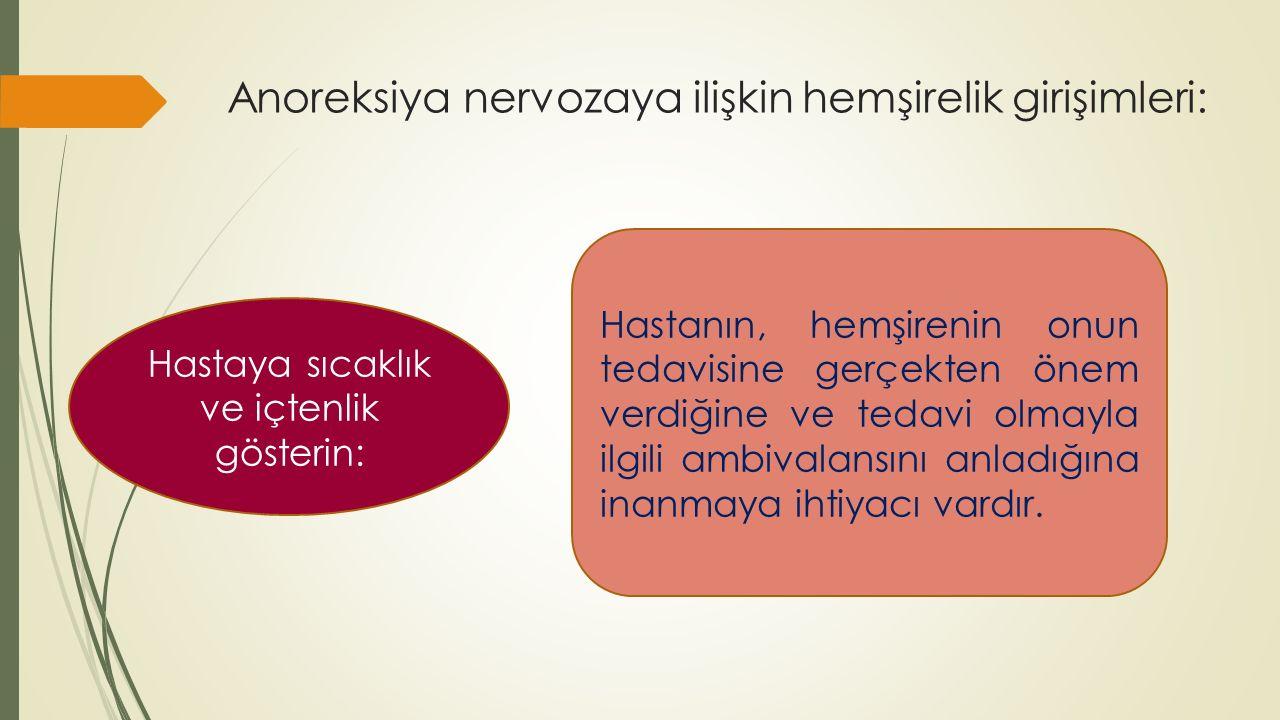 Anoreksiya nervozaya ilişkin hemşirelik girişimleri: