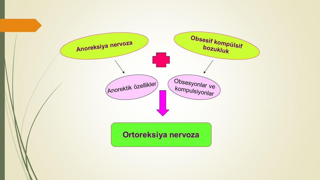Ortoreksiya nervoza Obsesif kompülsif Anoreksiya nervoza bozukluk