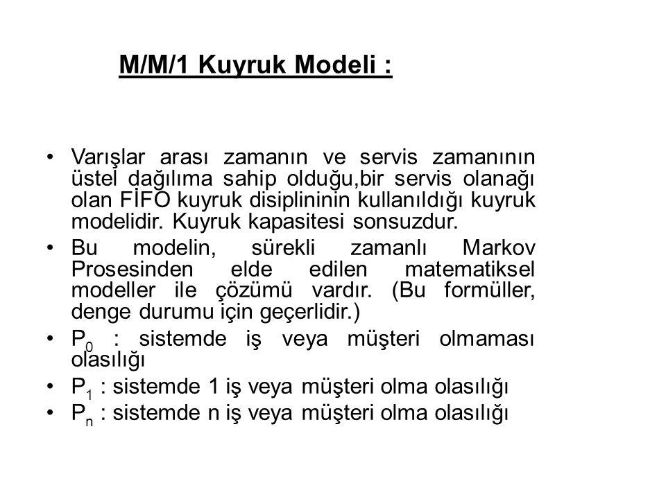 M/M/1 Kuyruk Modeli :