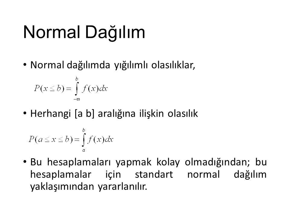 Normal Dağılım Normal dağılımda yığılımlı olasılıklar,