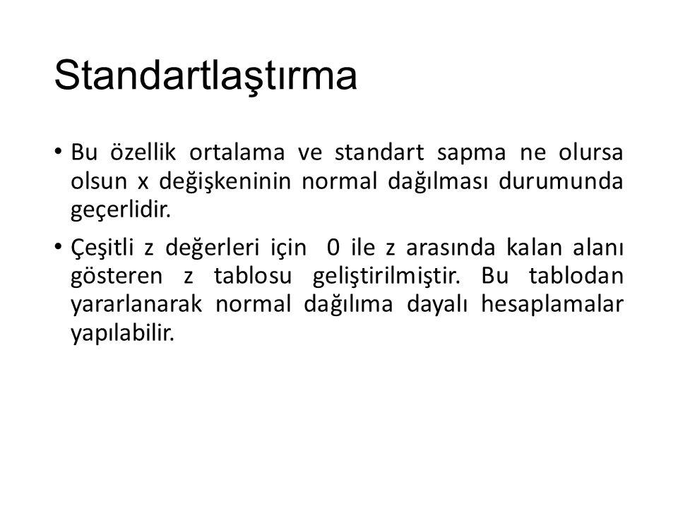 Standartlaştırma Bu özellik ortalama ve standart sapma ne olursa olsun x değişkeninin normal dağılması durumunda geçerlidir.