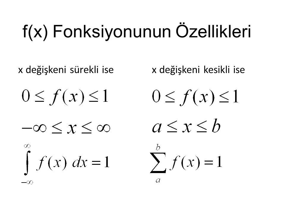 f(x) Fonksiyonunun Özellikleri