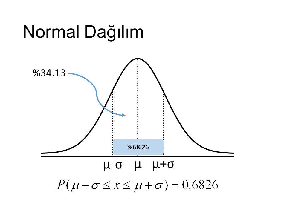 Normal Dağılım %34.13 %68.26 μ-σ μ μ+σ