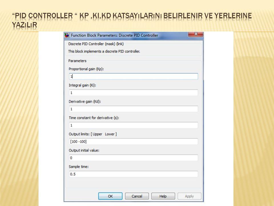 PID controller Kp ,Ki,Kd katsayılarını belirlenir ve yerlerine yazılır