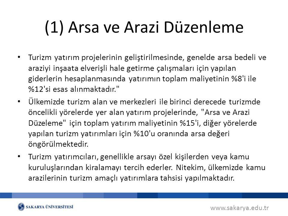 (1) Arsa ve Arazi Düzenleme