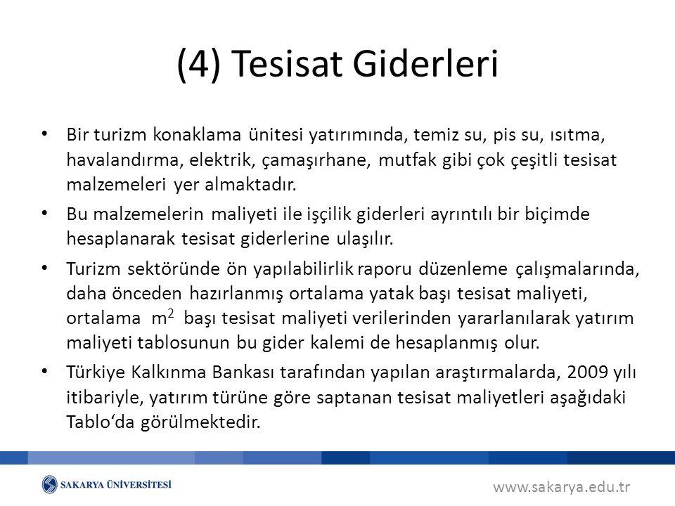 (4) Tesisat Giderleri