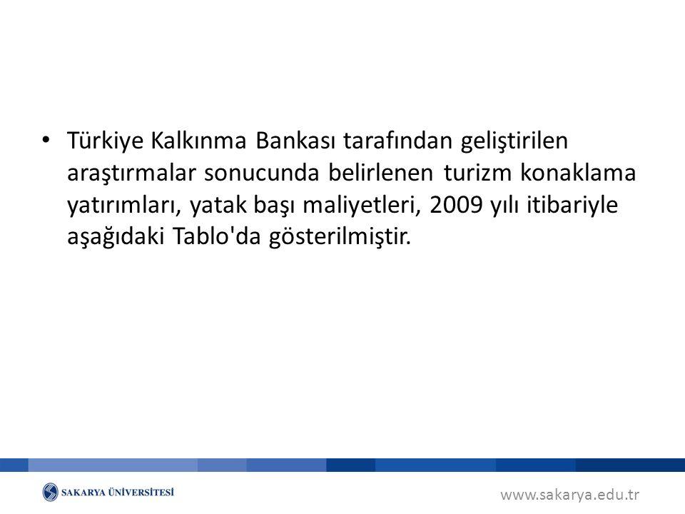 Türkiye Kalkınma Bankası tarafından geliştirilen araştırmalar sonucunda belirlenen turizm konaklama yatırımları, yatak başı maliyetleri, 2009 yılı itibariyle aşağıdaki Tablo da gösterilmiştir.