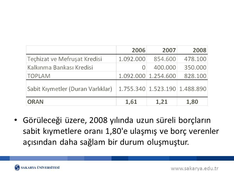 Görüleceği üzere, 2008 yılında uzun süreli borçların sabit kıymetlere oranı 1,80 e ulaşmış ve borç verenler açısından daha sağlam bir durum oluşmuştur.