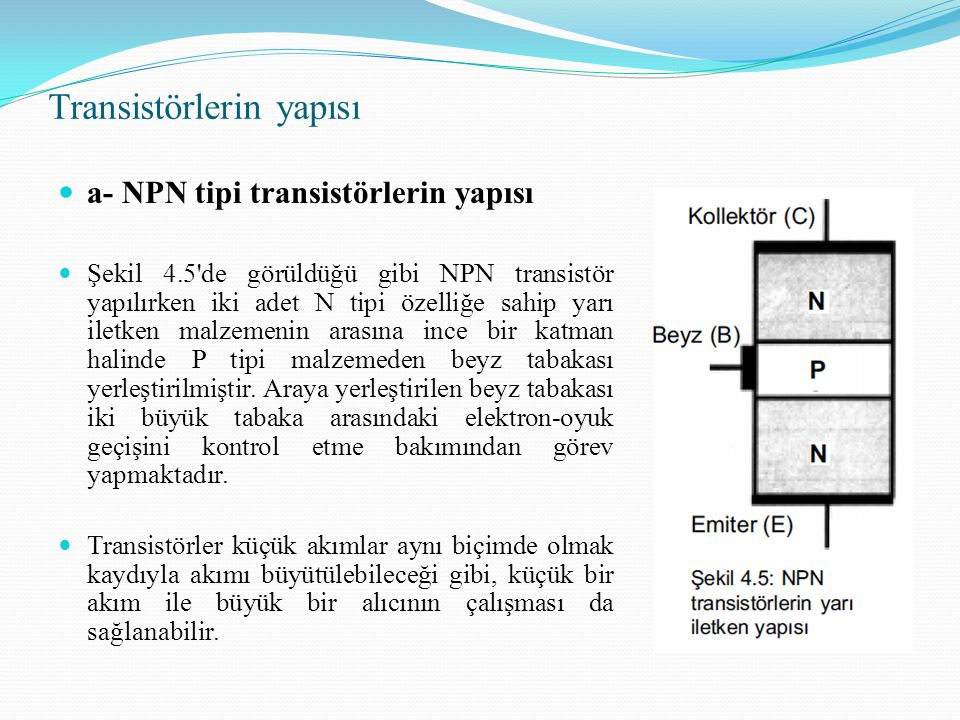 Transistörlerin yapısı